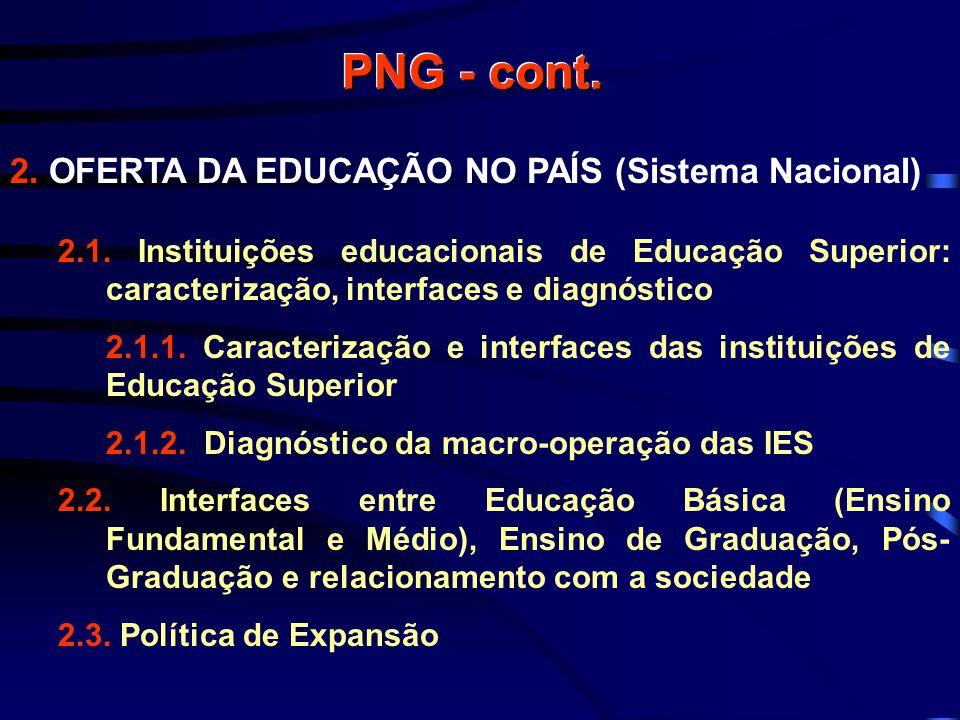 PNG - cont. 2. OFERTA DA EDUCAÇÃO NO PAÍS (Sistema Nacional) 2.1.