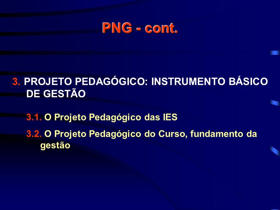 PNG - cont. 3. PROJETO PEDAGÓGICO: INSTRUMENTO BÁSICO DE GESTÃO 3.1. O Projeto Pedagógico das IES 3.2. O Projeto Pedagógico do Curso, fundamento da ge
