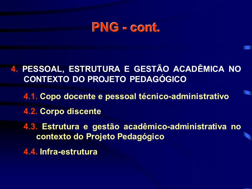 PNG - cont. 4. PESSOAL, ESTRUTURA E GESTÃO ACADÊMICA NO CONTEXTO DO PROJETO PEDAGÓGICO 4.1.
