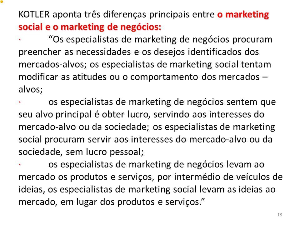 """o marketing social e o marketing de negócios: KOTLER aponta três diferenças principais entre o marketing social e o marketing de negócios: · ·""""Os espe"""