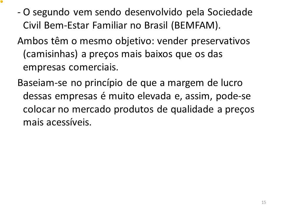 -O segundo vem sendo desenvolvido pela Sociedade Civil Bem-Estar Familiar no Brasil (BEMFAM). Ambos têm o mesmo objetivo: vender preservativos (camisi