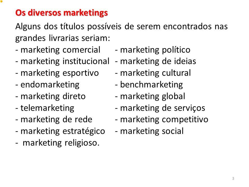 Os diversos marketings Alguns dos títulos possíveis de serem encontrados nas grandes livrarias seriam: - marketing comercial- marketing político - mar