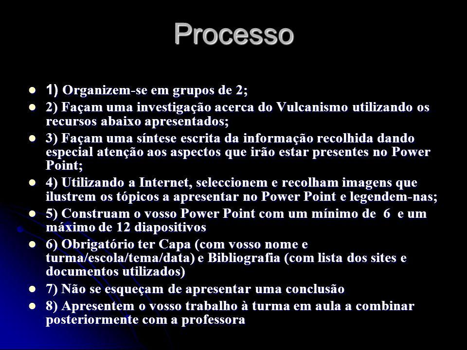 Processo 1) Organizem-se em grupos de 2; 1) Organizem-se em grupos de 2; 2) Façam uma investigação acerca do Vulcanismo utilizando os recursos abaixo