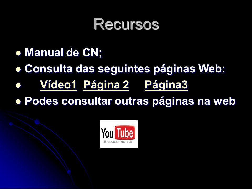 Recursos Manual de CN; Manual de CN; Consulta das seguintes páginas Web: Consulta das seguintes páginas Web: Vídeo1 Página 2 Página3 Vídeo1 Página 2 P