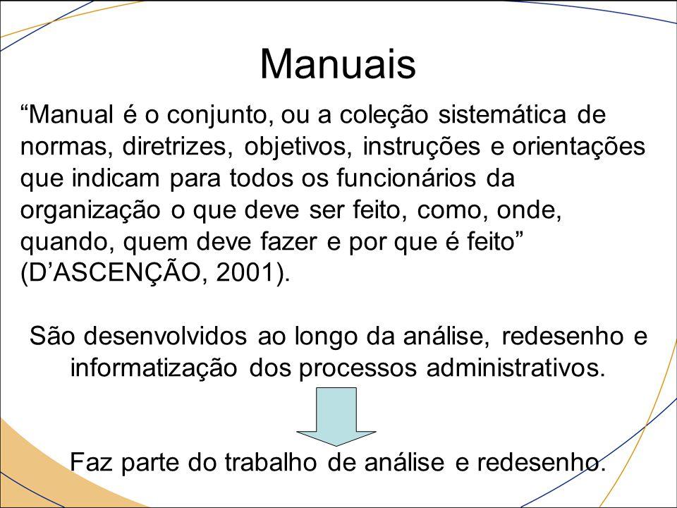 Manuais Manual é o conjunto, ou a coleção sistemática de normas, diretrizes, objetivos, instruções e orientações que indicam para todos os funcionários da organização o que deve ser feito, como, onde, quando, quem deve fazer e por que é feito (D'ASCENÇÃO, 2001).