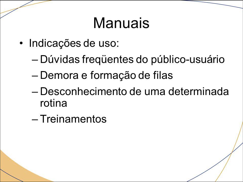 Manuais Indicações de uso: –Dúvidas freqüentes do público-usuário –Demora e formação de filas –Desconhecimento de uma determinada rotina –Treinamentos