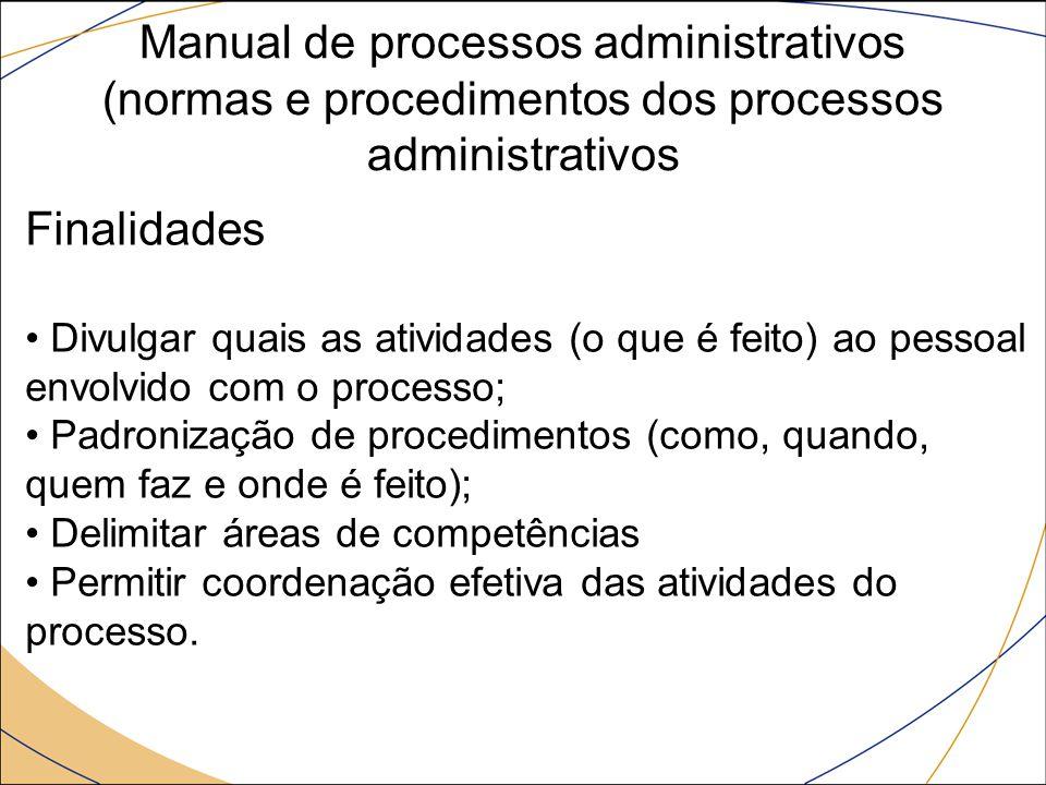Manual de processos administrativos (normas e procedimentos dos processos administrativos Finalidades Divulgar quais as atividades (o que é feito) ao pessoal envolvido com o processo; Padronização de procedimentos (como, quando, quem faz e onde é feito); Delimitar áreas de competências Permitir coordenação efetiva das atividades do processo.