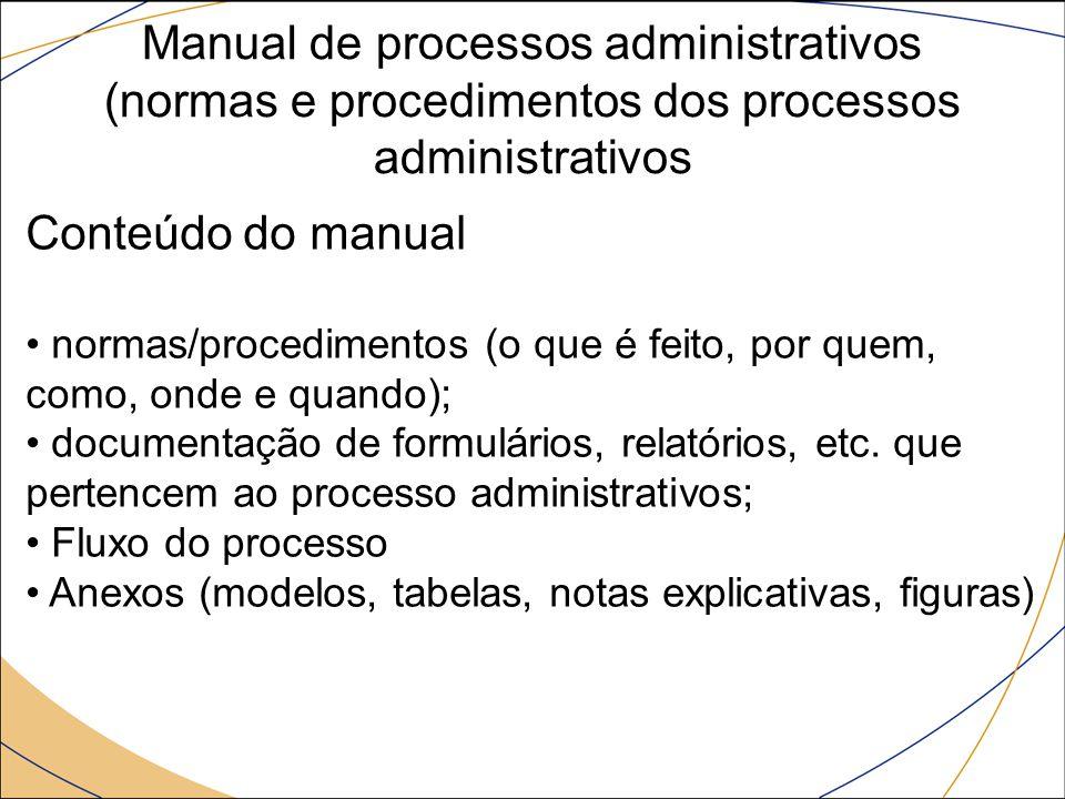 Manual de processos administrativos (normas e procedimentos dos processos administrativos Conteúdo do manual normas/procedimentos (o que é feito, por quem, como, onde e quando); documentação de formulários, relatórios, etc.