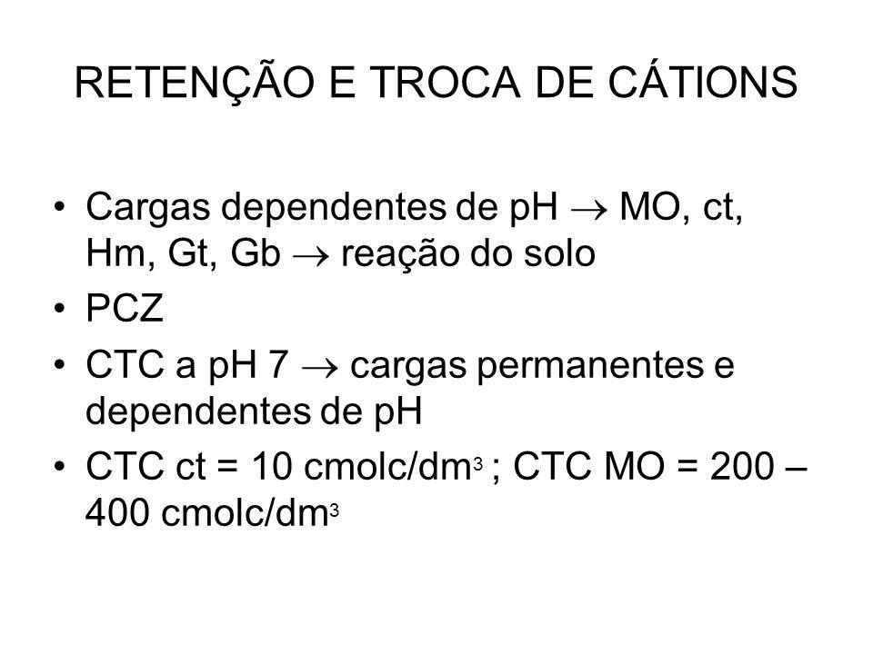 RETENÇÃO E TROCA DE CÁTIONS Cargas dependentes de pH  MO, ct, Hm, Gt, Gb  reação do solo PCZ CTC a pH 7  cargas permanentes e dependentes de pH CTC