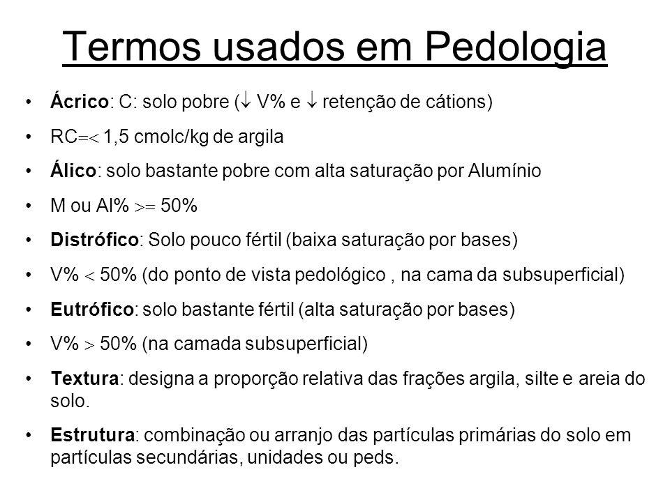 Termos usados em Pedologia Ácrico: C: solo pobre (  V% e  retenção de cátions) RC  1,5 cmolc/kg de argila Álico: solo bastante pobre com alta satu