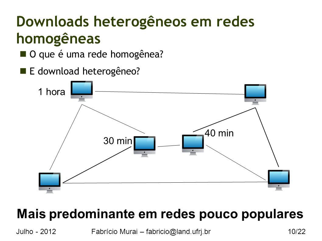 Julho - 2012Fabrício Murai – fabricio@land.ufrj.br10/22 Downloads heterogêneos em redes homogêneas O que é uma rede homogênea.