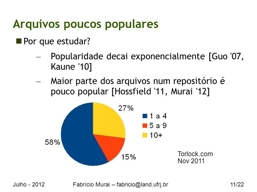 Julho - 2012Fabrício Murai – fabricio@land.ufrj.br11/22 Arquivos poucos populares Torlock.com Nov 2011 Por que estudar.