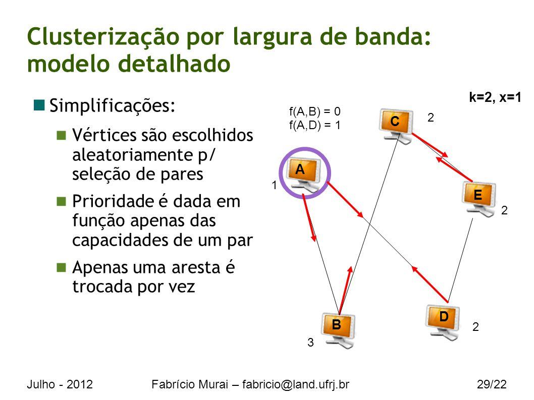 Julho - 2012Fabrício Murai – fabricio@land.ufrj.br29/22 Clusterização por largura de banda: modelo detalhado Simplificações: Vértices são escolhidos aleatoriamente p/ seleção de pares Prioridade é dada em função apenas das capacidades de um par Apenas uma aresta é trocada por vez k=2, x=1 B A C E D 1 3 2 2 2 f(A,B) = 0 f(A,D) = 1