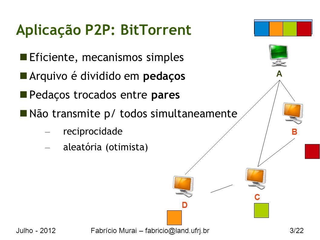 Julho - 2012Fabrício Murai – fabricio@land.ufrj.br3/22 Aplicação P2P: BitTorrent Eficiente, mecanismos simples Arquivo é dividido em pedaços Pedaços trocados entre pares Não transmite p/ todos simultaneamente – reciprocidade – aleatória (otimista) A BCD