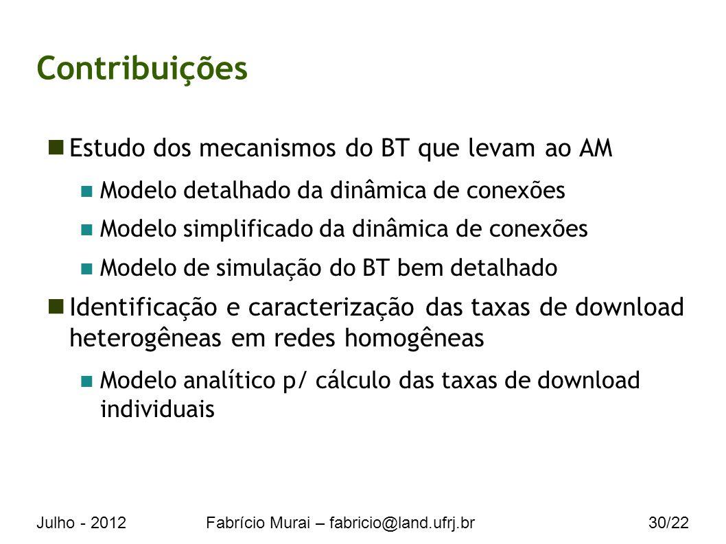 Julho - 2012Fabrício Murai – fabricio@land.ufrj.br30/22 Contribuições Estudo dos mecanismos do BT que levam ao AM Modelo detalhado da dinâmica de conexões Modelo simplificado da dinâmica de conexões Modelo de simulação do BT bem detalhado Identificação e caracterização das taxas de download heterogêneas em redes homogêneas Modelo analítico p/ cálculo das taxas de download individuais