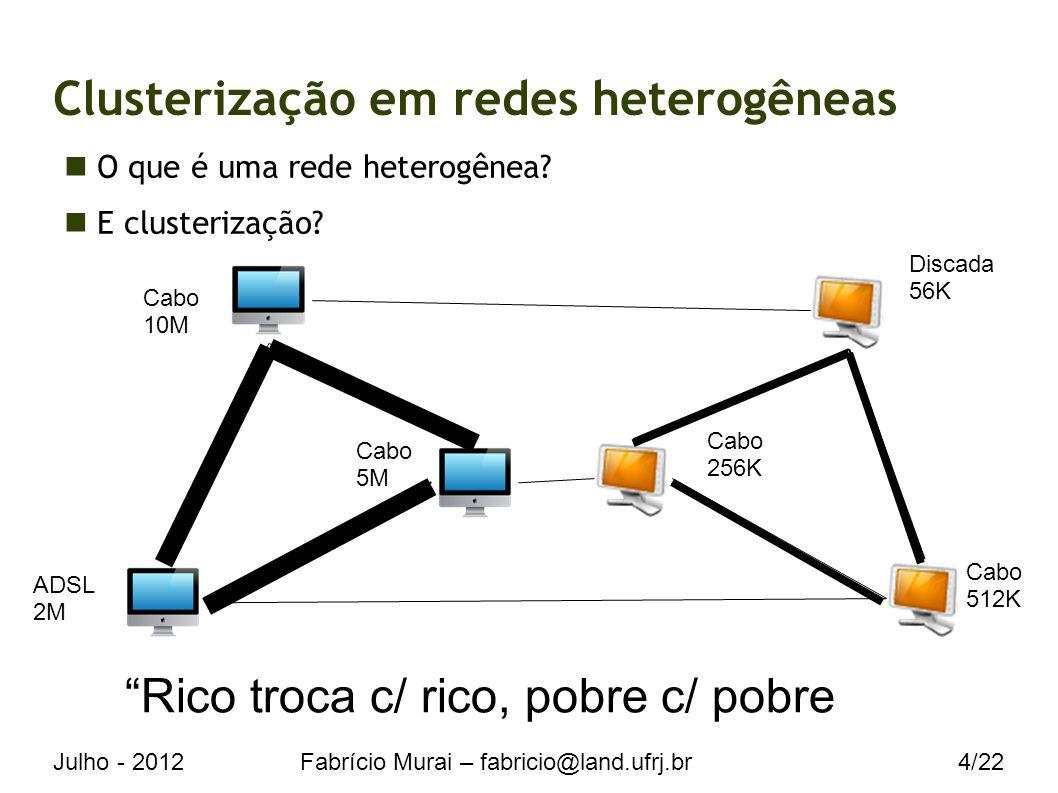 Julho - 2012Fabrício Murai – fabricio@land.ufrj.br4/22 Clusterização em redes heterogêneas Rico troca c/ rico, pobre c/ pobre O que é uma rede heterogênea.