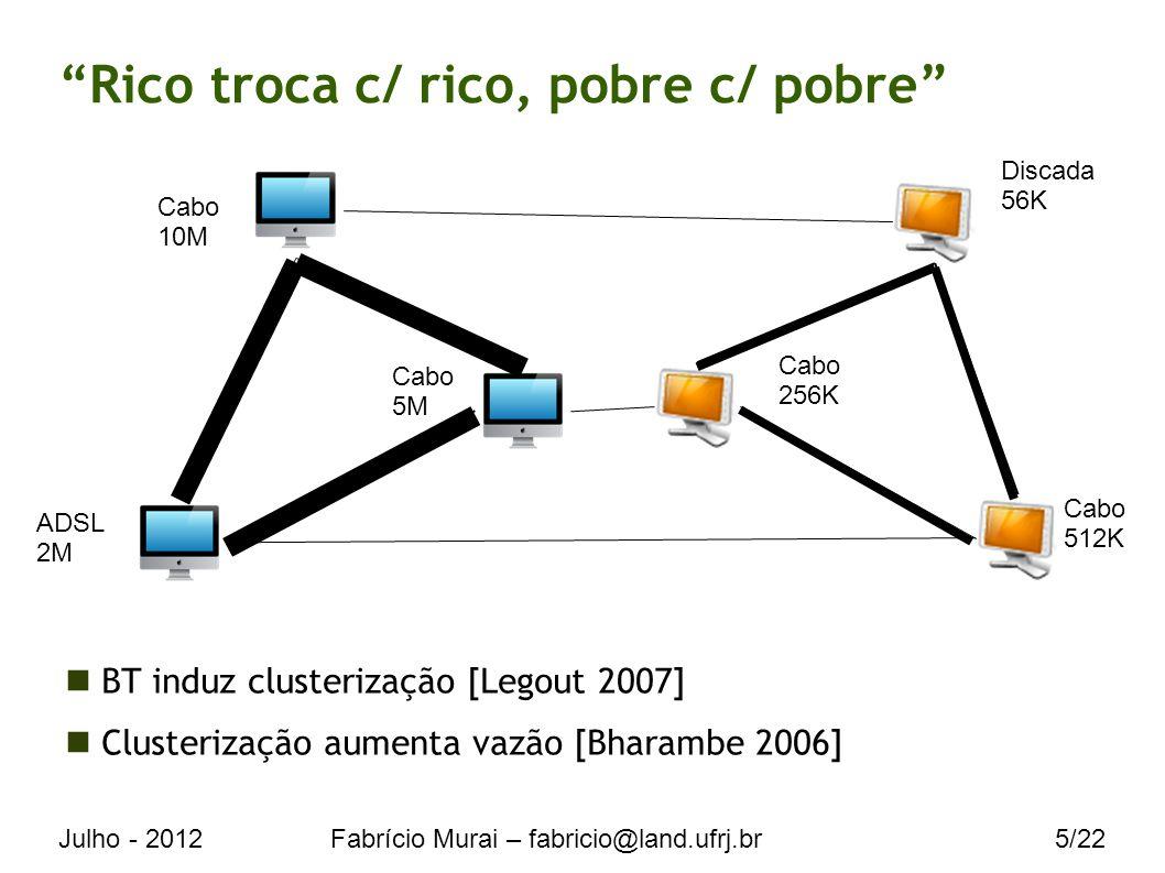 Julho - 2012Fabrício Murai – fabricio@land.ufrj.br26/22 Clusterização por largura de banda: modelo de simulação bastante detalhado Validação: uso de modelo de simulação bastante detalhado Inicialmente desenvolvido por [3] Reescrito com novas funcionalidades Ex.: instanciar peers c/ capacidades diferentes Implementa fielmente o protocolo do cliente BitTorrent 4.0.0 [3] FILHO, L.