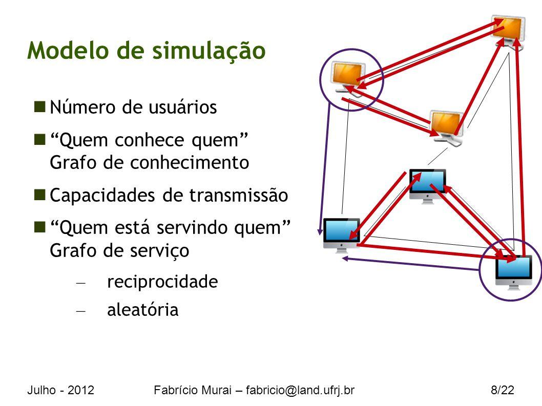 Julho - 2012Fabrício Murai – fabricio@land.ufrj.br8/22 Modelo de simulação Número de usuários Quem conhece quem Grafo de conhecimento Capacidades de transmissão Quem está servindo quem Grafo de serviço – reciprocidade – aleatória