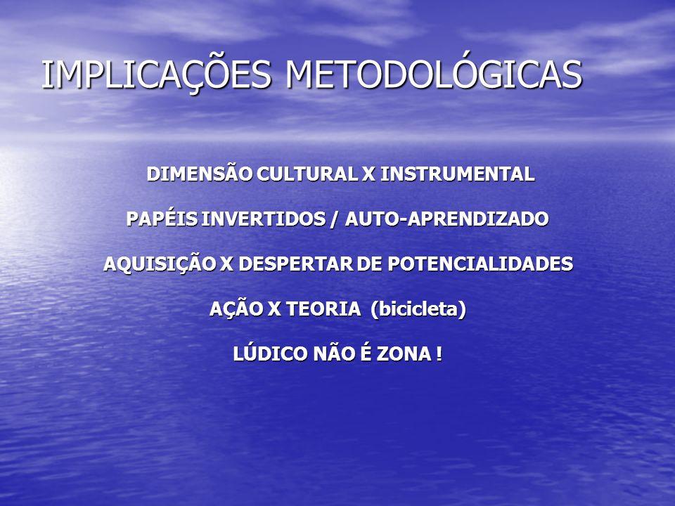 IMPLICAÇÕES METODOLÓGICAS DIMENSÃO CULTURAL X INSTRUMENTAL DIMENSÃO CULTURAL X INSTRUMENTAL PAPÉIS INVERTIDOS / AUTO-APRENDIZADO AQUISIÇÃO X DESPERTAR DE POTENCIALIDADES AÇÃO X TEORIA (bicicleta) LÚDICO NÃO É ZONA !