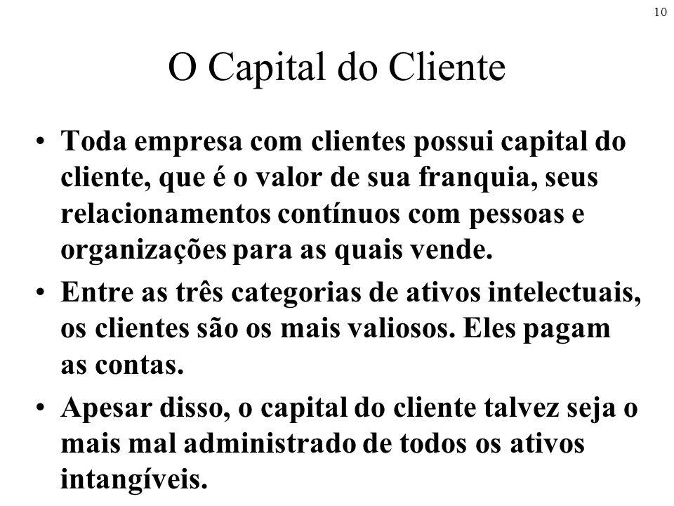 10 O Capital do Cliente Toda empresa com clientes possui capital do cliente, que é o valor de sua franquia, seus relacionamentos contínuos com pessoas e organizações para as quais vende.