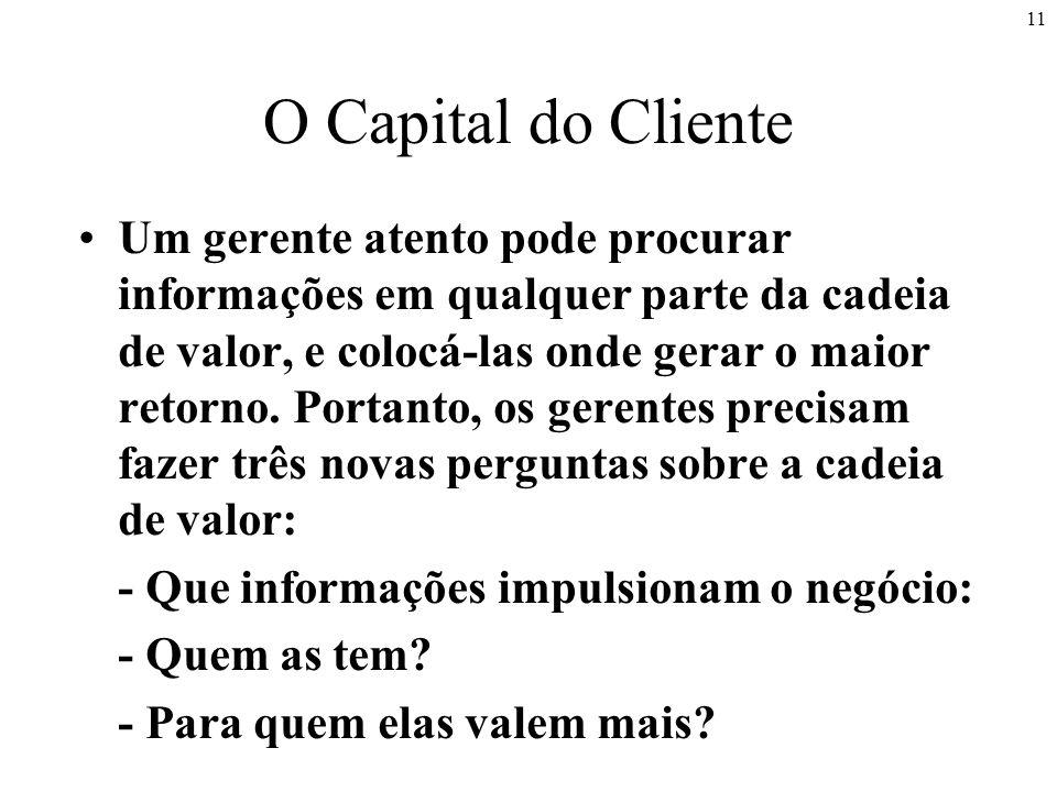 11 O Capital do Cliente Um gerente atento pode procurar informações em qualquer parte da cadeia de valor, e colocá-las onde gerar o maior retorno.