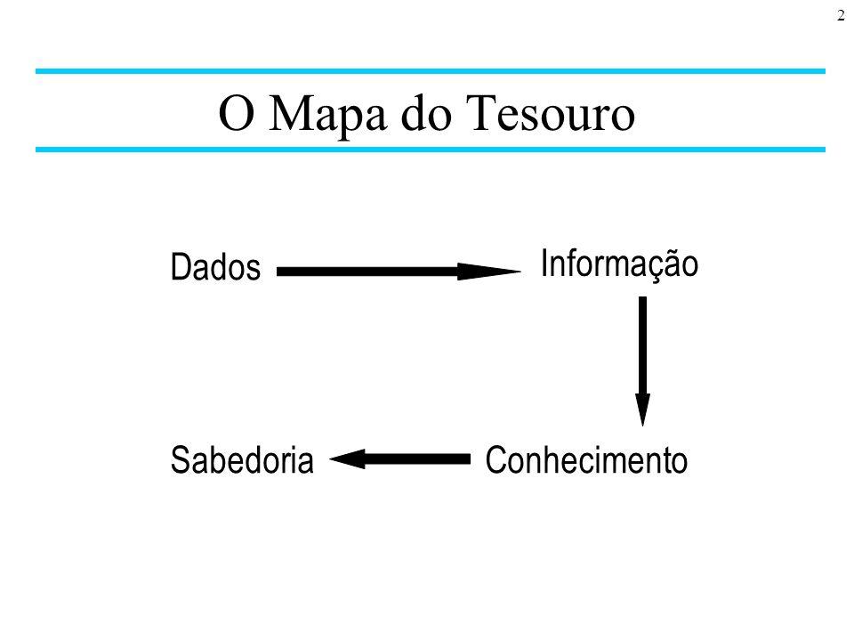 2 O Mapa do Tesouro Dados Informação ConhecimentoSabedoria