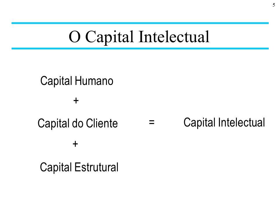 5 O Capital Intelectual Capital Humano Capital Estrutural Capital do Cliente + + =Capital Intelectual