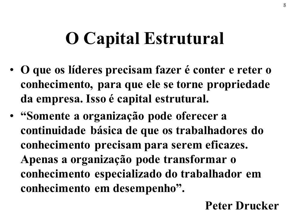 8 O Capital Estrutural O que os líderes precisam fazer é conter e reter o conhecimento, para que ele se torne propriedade da empresa.