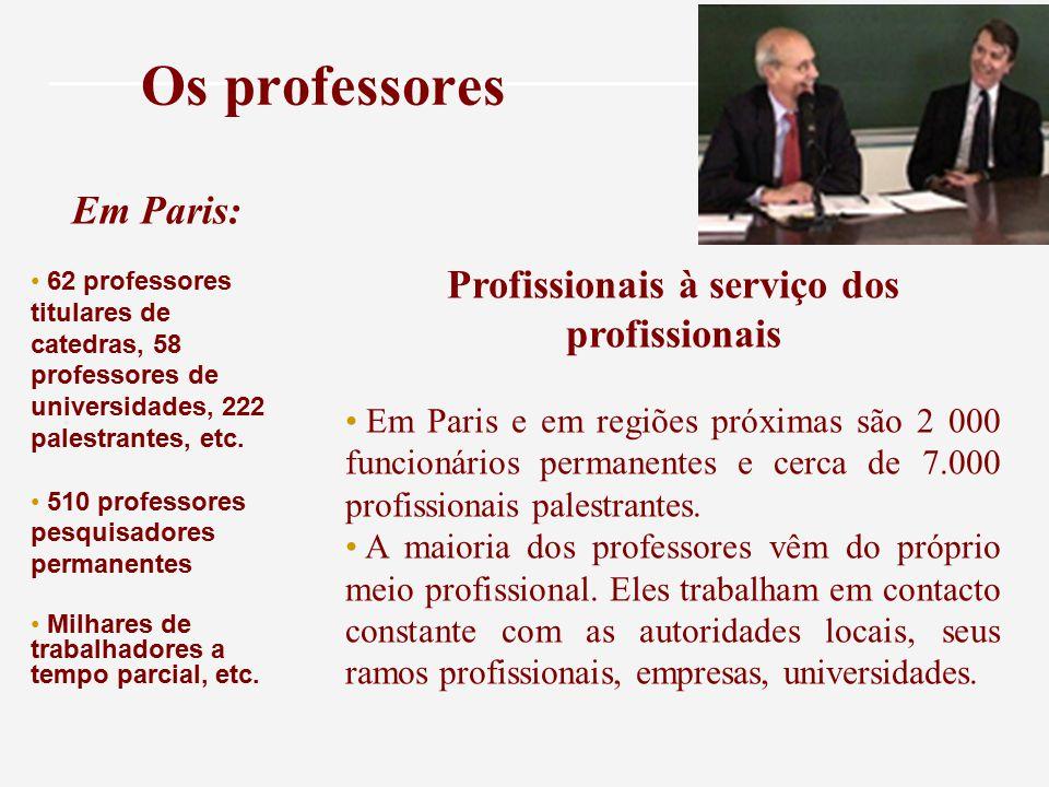 Os professores Em Paris: 62 professores titulares de catedras, 58 professores de universidades, 222 palestrantes, etc.