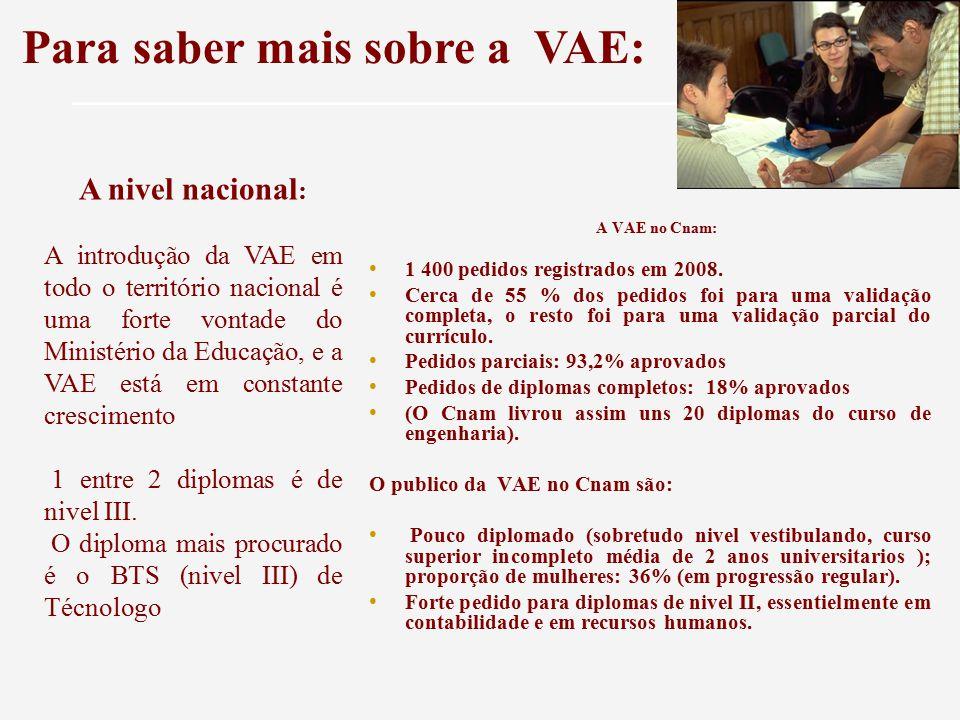 A VAE no Cnam: 1 400 pedidos registrados em 2008.