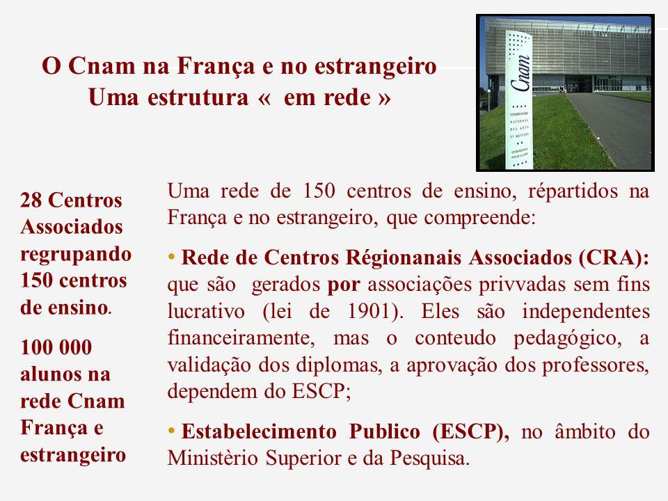Uma rede de 150 centros de ensino, répartidos na França e no estrangeiro, que compreende: Rede de Centros Régionanais Associados (CRA): que são gerados por associações privvadas sem fins lucrativo (lei de 1901).