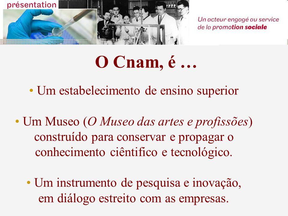 O Cnam, é … Um estabelecimento de ensino superior Um Museo (O Museo das artes e profissões) construído para conservar e propagar o conhecimento ciêntifico e tecnológico.