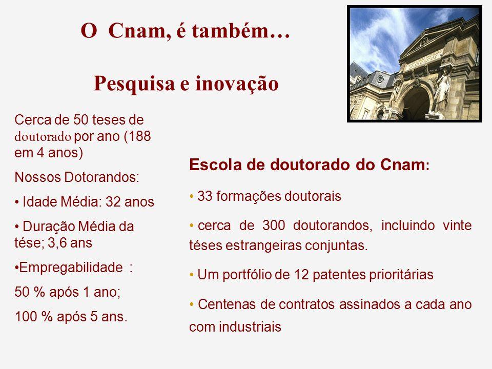 Escola de doutorado do Cnam : 33 formações doutorais cerca de 300 doutorandos, incluindo vinte téses estrangeiras conjuntas.