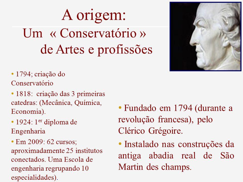 A origem: Fundado em 1794 (durante a revolução francesa), pelo Clérico Grégoire.