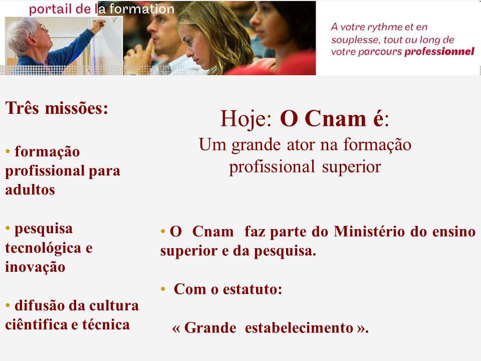 O Cnam faz parte do Ministério do ensino superior e da pesquisa.