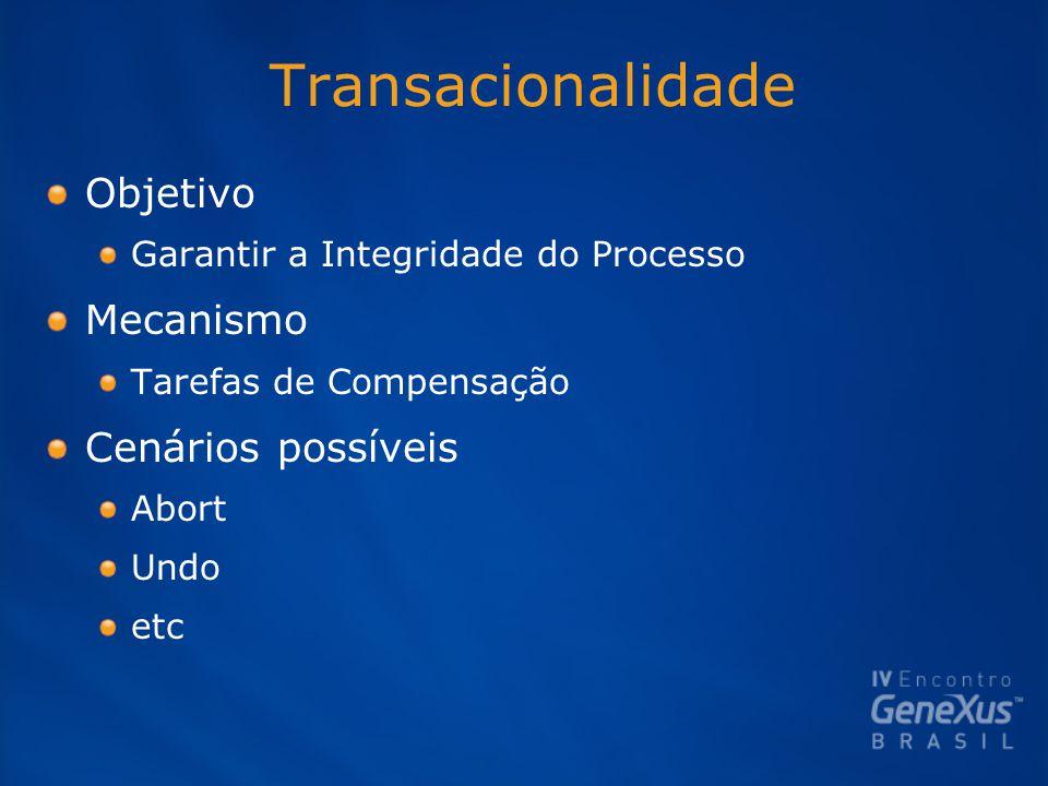 Transacionalidade Objetivo Garantir a Integridade do Processo Mecanismo Tarefas de Compensação Cenários possíveis Abort Undo etc