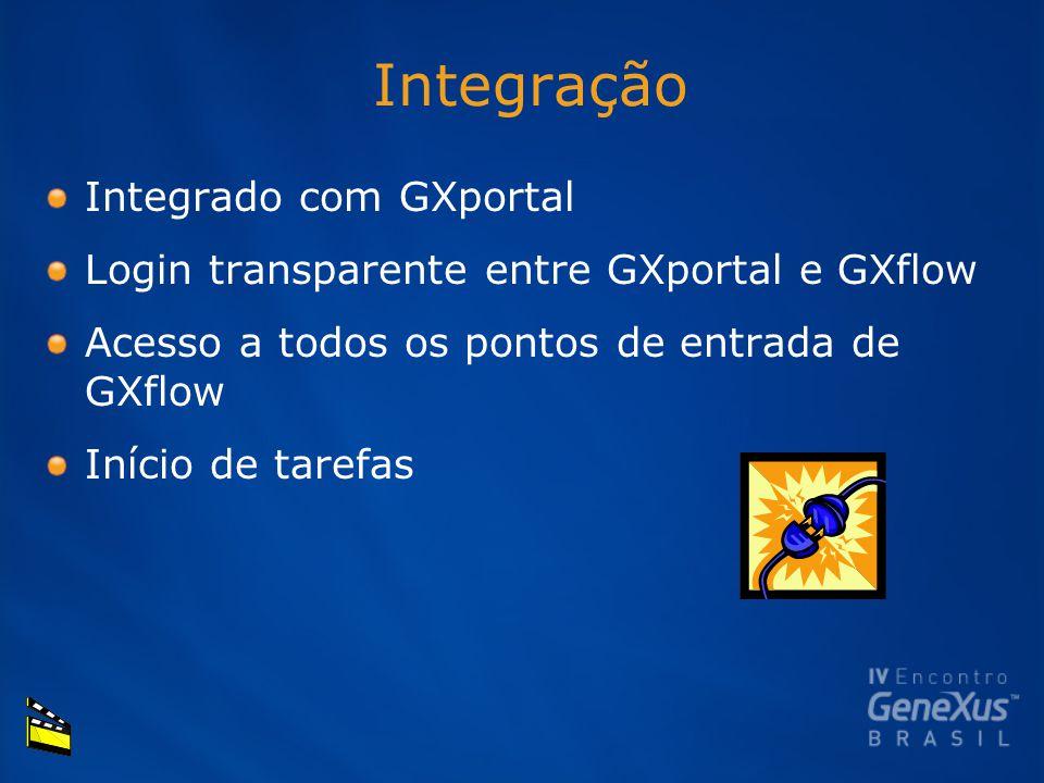Integração Integrado com GXportal Login transparente entre GXportal e GXflow Acesso a todos os pontos de entrada de GXflow Início de tarefas