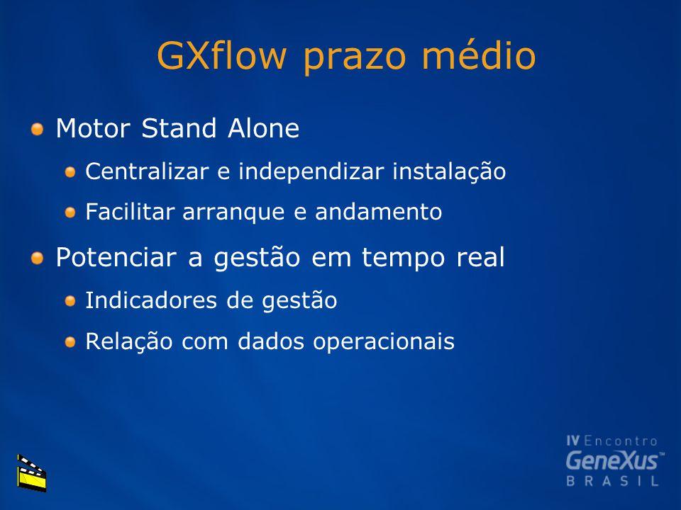 GXflow prazo médio Motor Stand Alone Centralizar e independizar instalação Facilitar arranque e andamento Potenciar a gestão em tempo real Indicadores de gestão Relação com dados operacionais