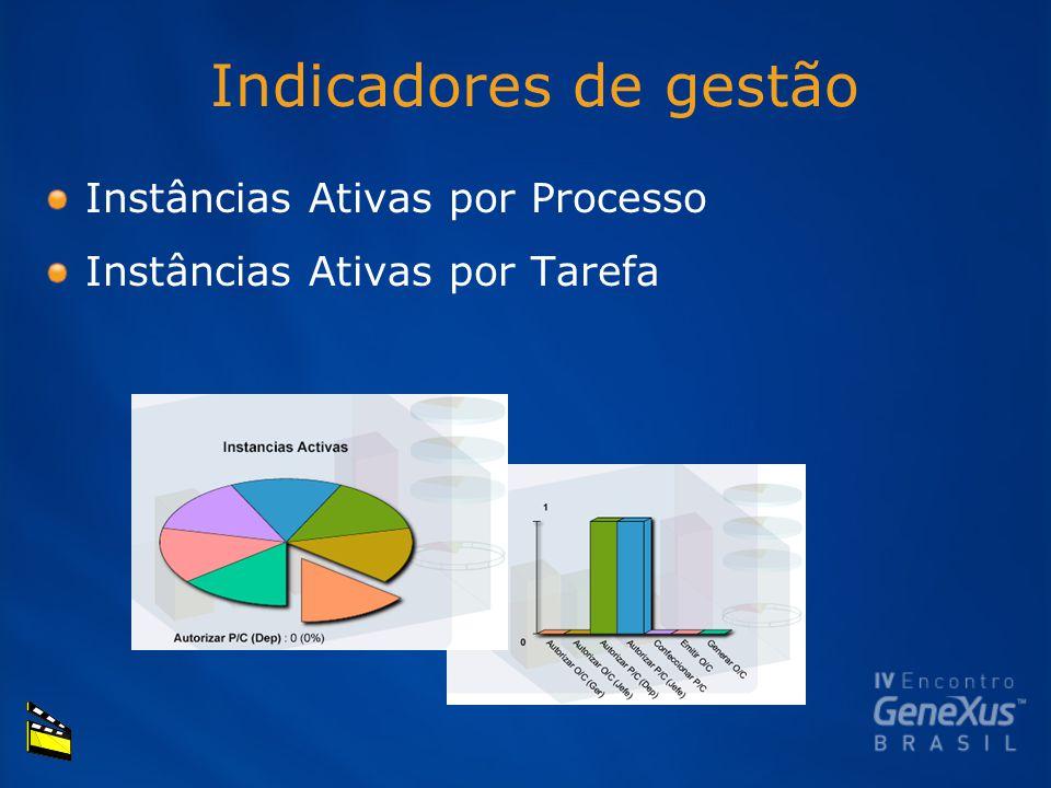 Indicadores de gestão Instâncias Ativas por Processo Instâncias Ativas por Tarefa