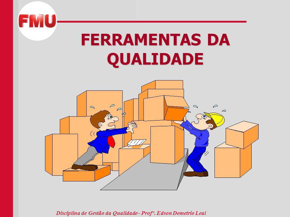 Disciplina de Gestão da Qualidade– Prof°. Edson Demetrio Leal FERRAMENTAS DA QUALIDADE