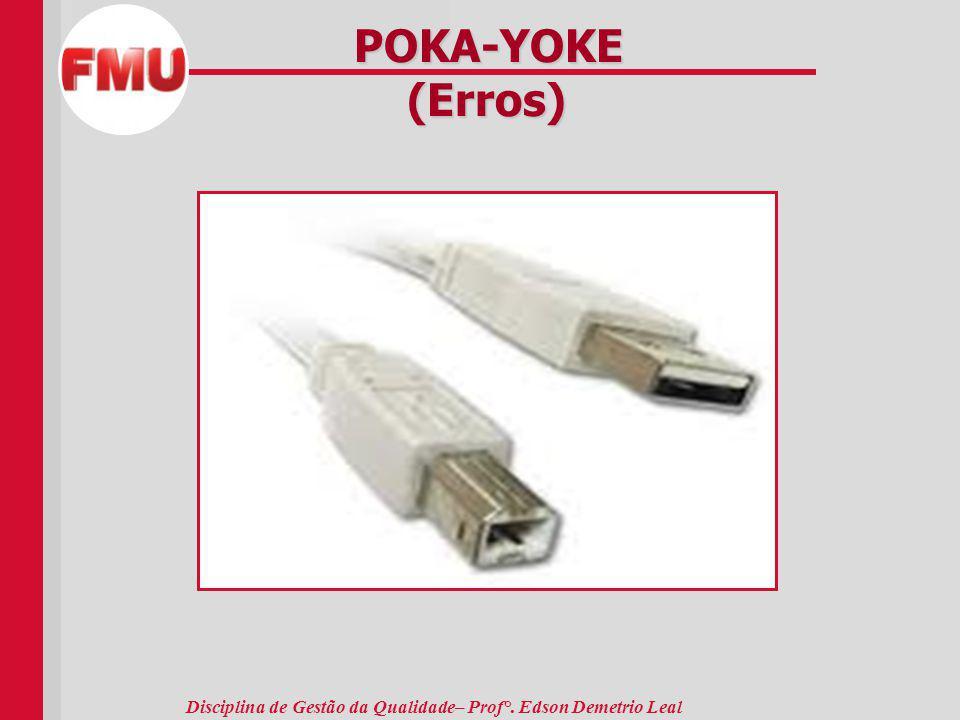 Disciplina de Gestão da Qualidade– Prof°. Edson Demetrio Leal POKA-YOKE (Erros) (Erros)