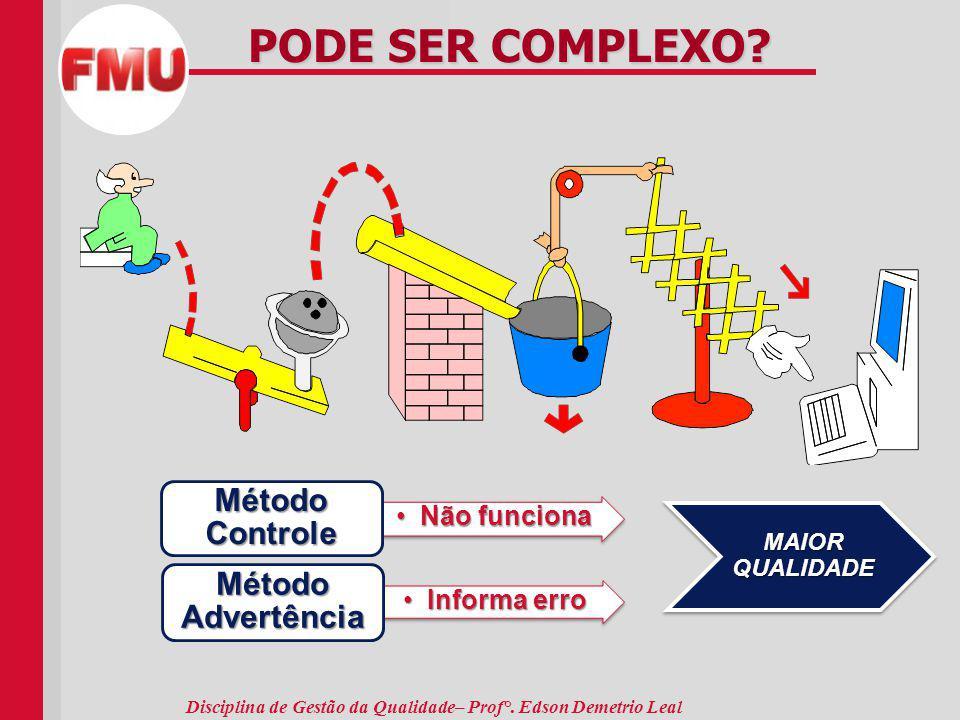 Disciplina de Gestão da Qualidade– Prof°.Edson Demetrio Leal PODE SER COMPLEXO.