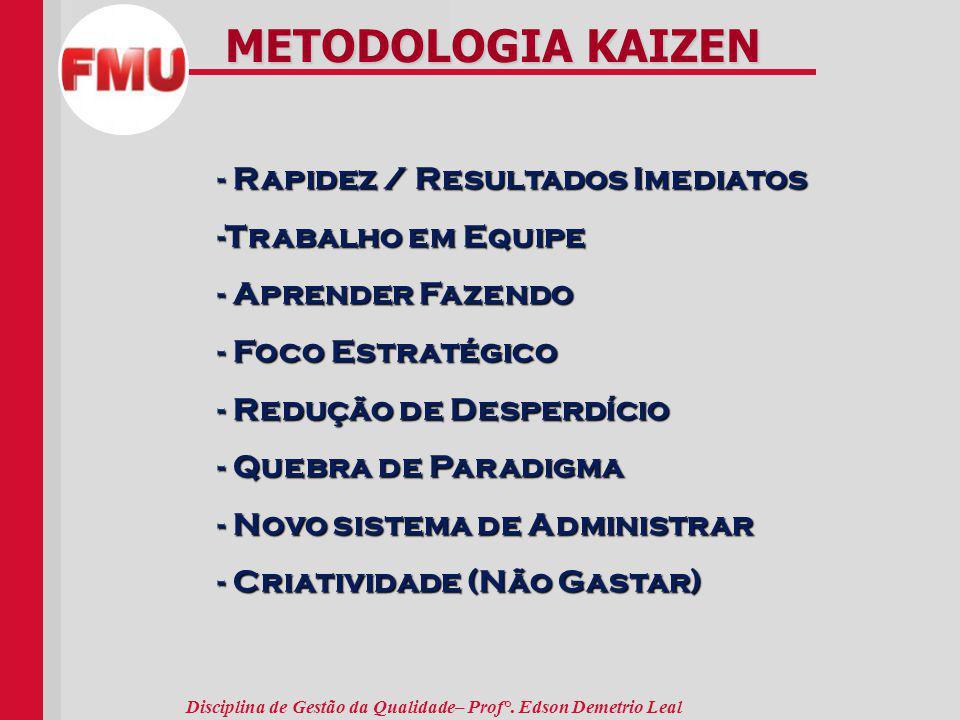 METODOLOGIA KAIZEN - Rapidez / Resultados Imediatos -Trabalho em Equipe - Aprender Fazendo - Foco Estratégico - Redução de Desperdício - Quebra de Paradigma - Novo sistema de Administrar - Criatividade (Não Gastar)