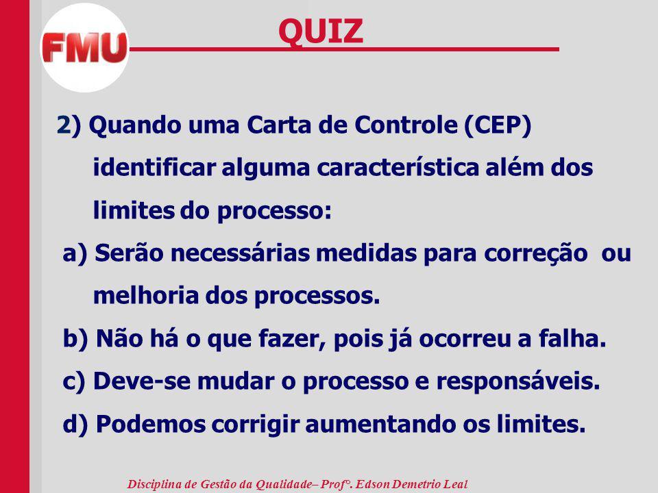 Disciplina de Gestão da Qualidade– Prof°. Edson Demetrio Leal QUIZ 2) Quando uma Carta de Controle (CEP) identificar alguma característica além dos li