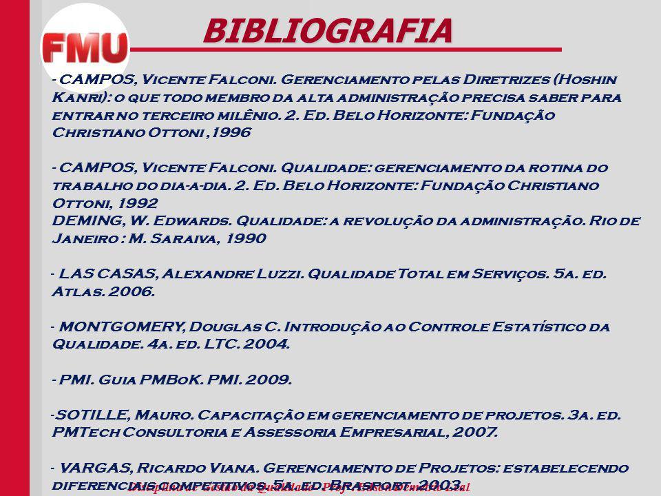 Disciplina de Gestão da Qualidade– Prof°. Edson Demetrio Leal BIBLIOGRAFIA - CAMPOS, Vicente Falconi. Gerenciamento pelas Diretrizes (Hoshin Kanri): o