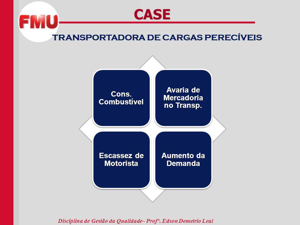 CASE TRANSPORTADORA DE CARGAS PERECÍVEIS Cons. Combustível Avaria de Mercadoria no Transp. Escassez de Motorista Aumento da Demanda