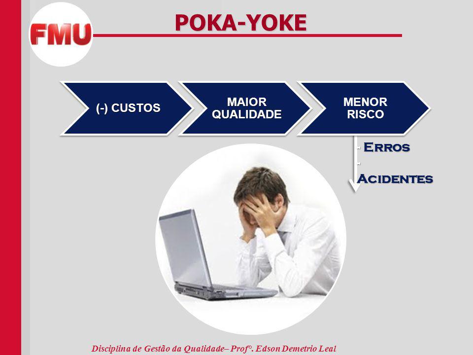 POKA-YOKE. - Erros - Acidentes