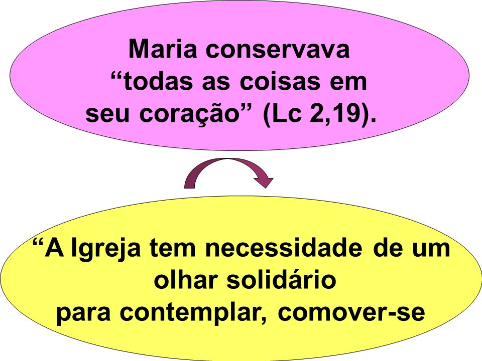 """Maria conservava """"todas as coisas em seu coração"""" (Lc 2,19). """"A Igreja tem necessidade de um olhar solidário para contemplar, comover-se"""