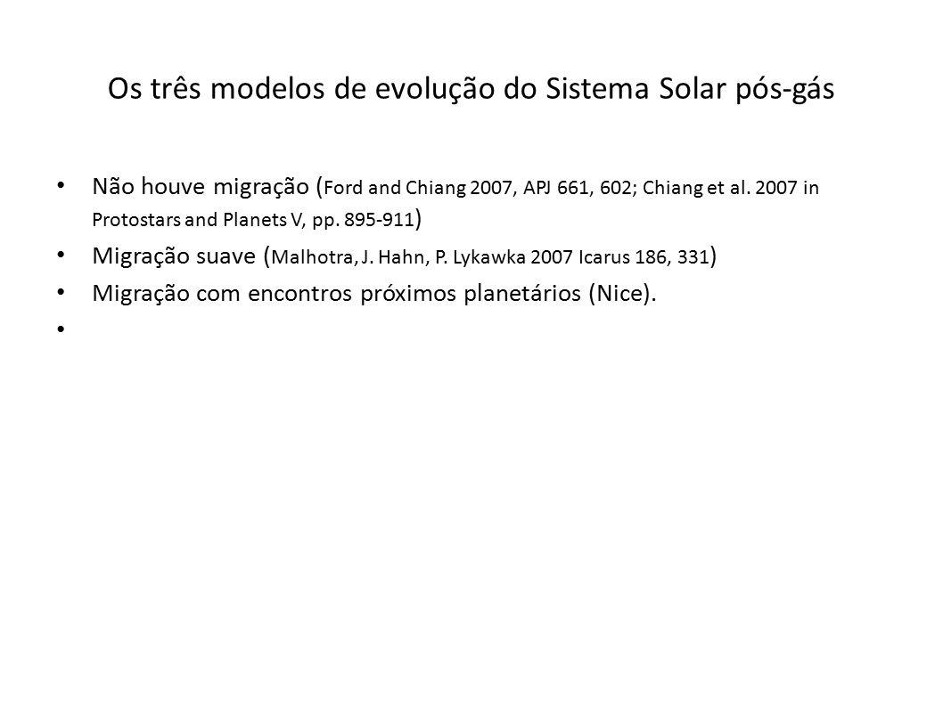 Os três modelos de evolução do Sistema Solar pós-gás Não houve migração ( Ford and Chiang 2007, APJ 661, 602; Chiang et al. 2007 in Protostars and Pla