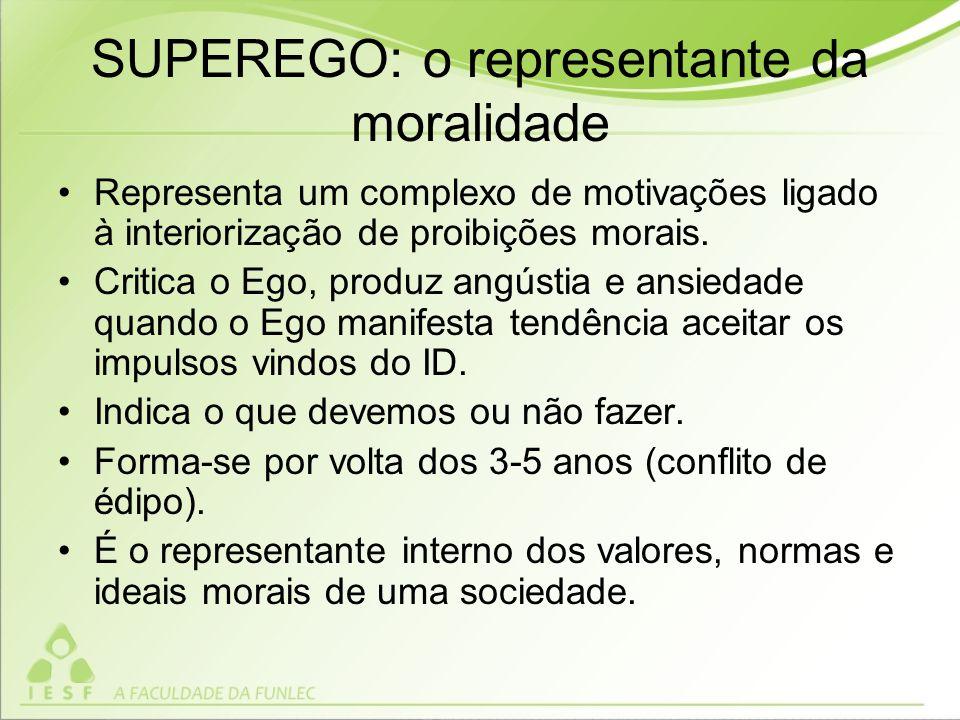 SUPEREGO: o representante da moralidade Representa um complexo de motivações ligado à interiorização de proibições morais.